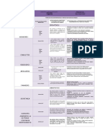 ACTV  6- matriz.docx