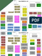 Aula PMP Express - 1 Fluxo de processos PMBOK 6.pdf