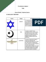 Signos religiones Taller