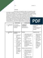 PGC Term Paper