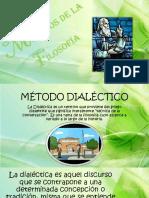 2.b. Métodos de La Filosofía