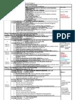 Lesson Plan Biology Form 4 2011