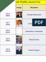 Dada Saheb Phalke award List