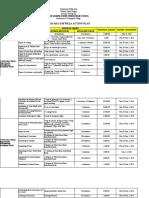 Schedule of activities 2019