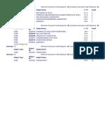 Curricula Subjects (1)