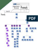 org-promark