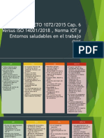 EL DECRETO 1072 versus normas internacionales PDF (1)
