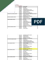 Copy of Faculty of Applied Social Sciences