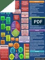 FORMACION INTEGRAL PDF