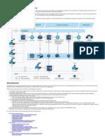 Pega DevOps release pipeline overview