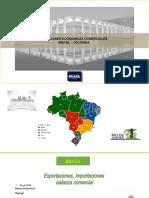 Brasilpanorama