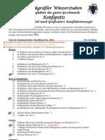 Liste aller Konfitüren Stand 12/2010