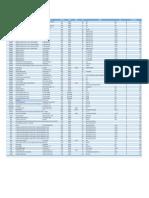 Catálogo de livros em venda 25092018.pdf