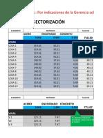 U2 Sectorización y Tren de actividades-Mauro