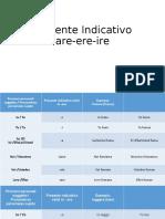 Presente Indicativo are-ere-ire