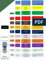 mapa conceptual escuelas juridicas