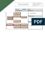 MANUAL DE FUNCIONES Y RESPONSABILIDADES-2_2245.docx_1483046742401