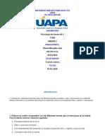 tarea 2 psicologia del desarrollo D.