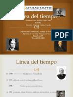 Linea del tiempo psicologia clinica mundial.pdf