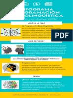 INFOGRAMA PROGRAMACIÓN NEUROLINGÜÍSTICA (1)