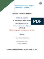 ACTIVIDAD_CONTAMINACIÓN DE SUELO