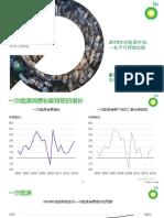 sr2019pptcn-BP 世界能源统计年鉴-2019-2018年的能源市场:一条不可持续的路