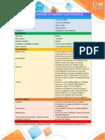 Matriz de Criterios de segmentación BYRL