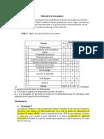 Selección de la ruta química produccion de glicerina