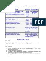 Paso 3 - Identifica, describe y compara – NATALIA PULGARÍN