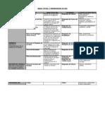 UML - Areas Vistas Herramientas