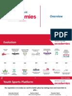SportzVillage Academies Overview
