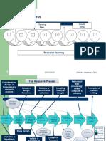 LEC-3 Research Process.pptx