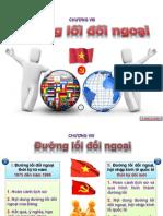 Bài giảng điện tử - Bài trình chiếu - Đường lối cách mạng của Đảng Cộng sản Việt Nam Chuong8