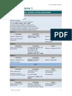 índice del Tema 1.pdf