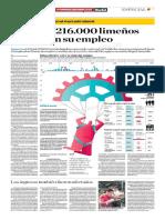 Más de 1, 2016,000 Limeños Perdieron Su Empleo