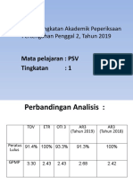 Bengkel Peningkatan Akademik  PPP2 2019 (T1)