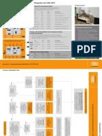 OBO Auswahlhilfe-Erdung-de.pdf