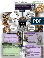 Mapa mental - Arte Barroca