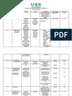 cronograma de preclinico 2020