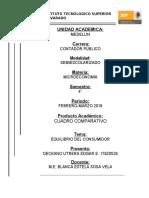 CUADRO COMPARATIVO EDGAR EDUARDO
