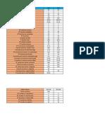 indicadores de producción.xlsx
