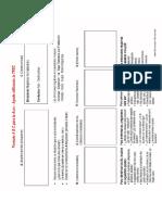 10 Distorsiones Cognitivas 1 Pensamiento todo o nada_ Se ven las.pdf