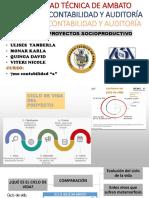 DIAPOSITIVAS CICLO DE VIDA DEL PROYECTO. (1)
