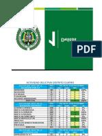 DELICTIVA Y OPERATIVA SEMANA 50.pptx