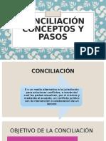 CONCILIACIÓN CONCEPTOS Y PASOS