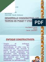 Desarrollo cognitivo Piaget y Vigotsky