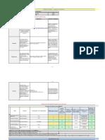 Anexo GBI Formato Integración de la Información_ Leidy Maritza Mora y Victor Julio Coy.xlsx