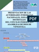 PRESENTACION DE AUTORIDADES I