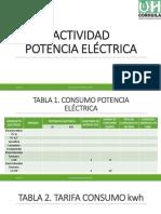 Actividad Potencia Eléctrica