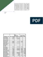 Analisis Skalogram Fasilitas